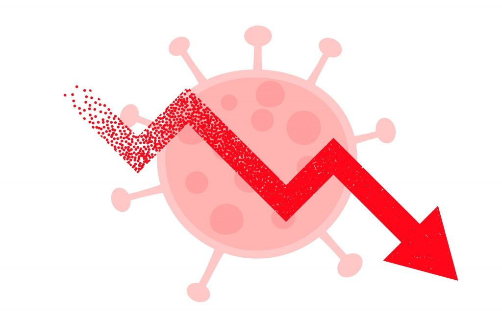 The Effect Of Coronavirus On Different Sectors Of The Economy